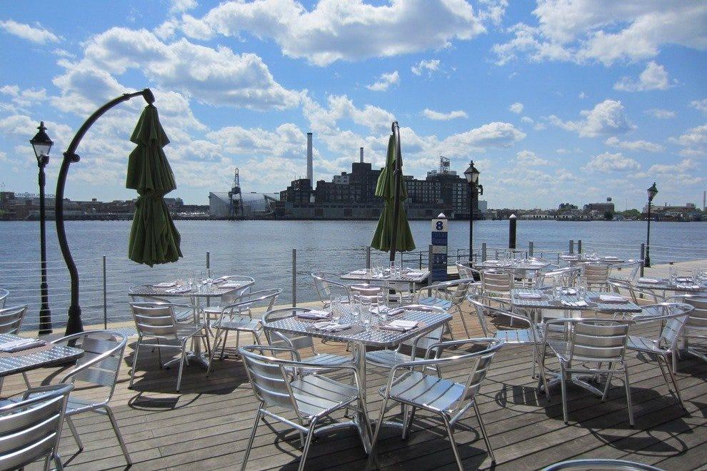 Best Restaurants In Baltimore
