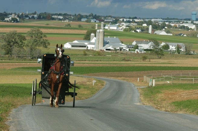 A Journey Through Amish Country