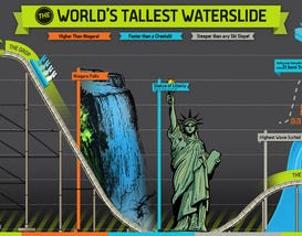 Verrückt Water Slide Sweepstakes: R U INSANE?!!!