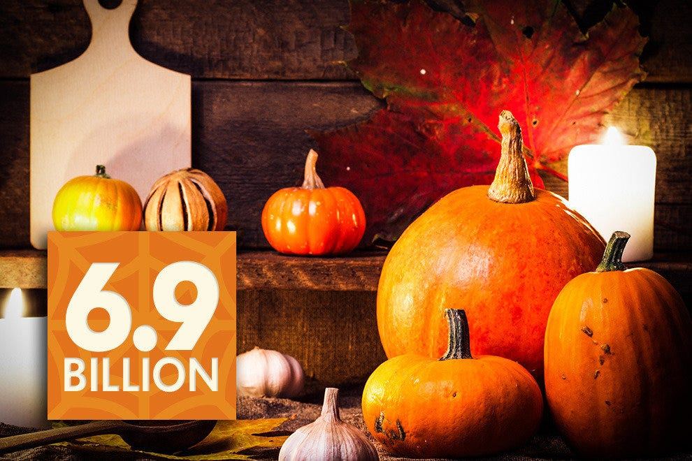 Around $6.9 billion is estimated to be spent by Americans for Halloween 2015.