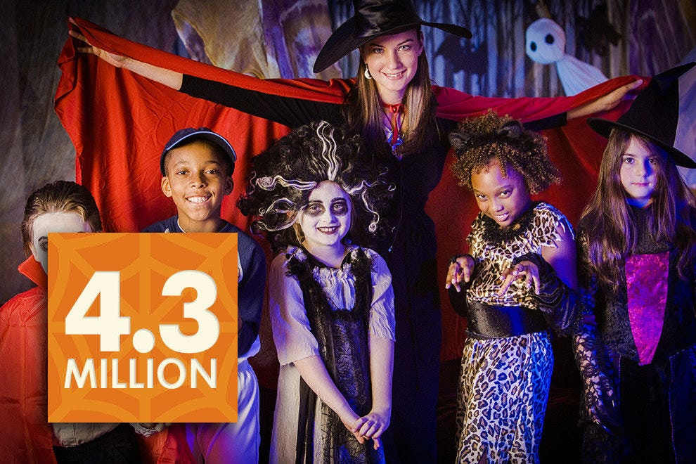 4.3 million adults will go as a witch.