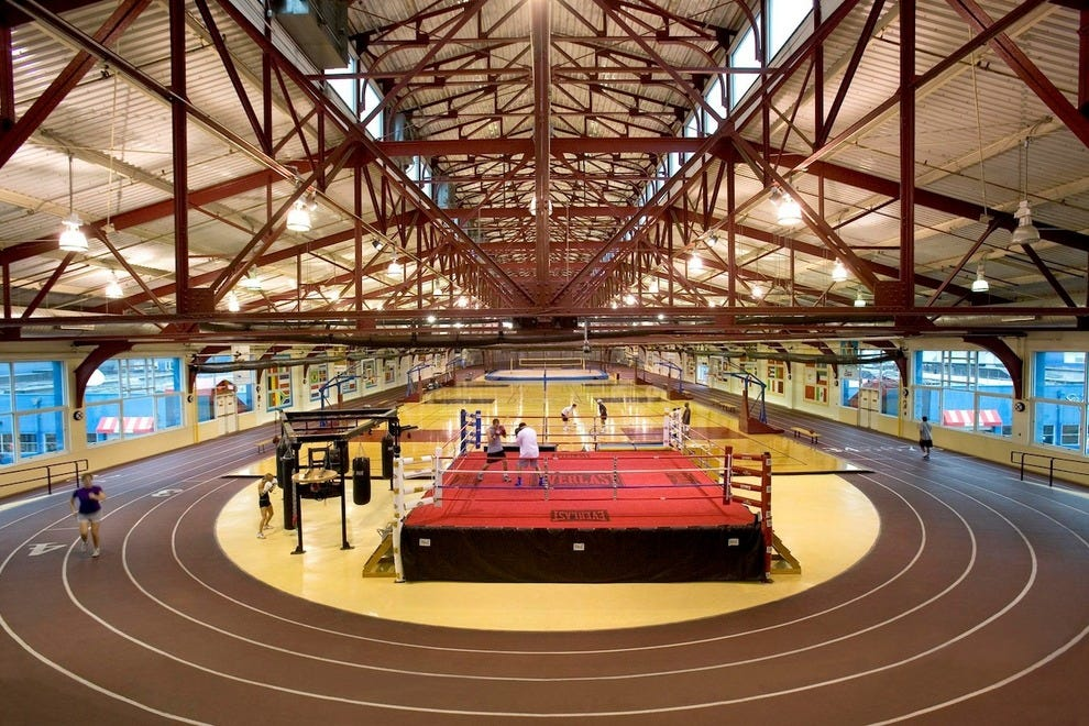 West Palm Beach Mma Gyms