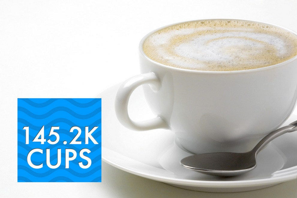 Need a pick me up? Carnival Breeze serves 145,200 cappuccinos each year.