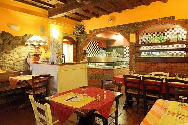 Restaurant Slideshow Best Value In Florence
