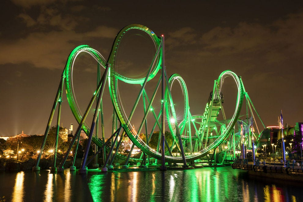 Best Orlando Attractions and Activities: Top 10Best
