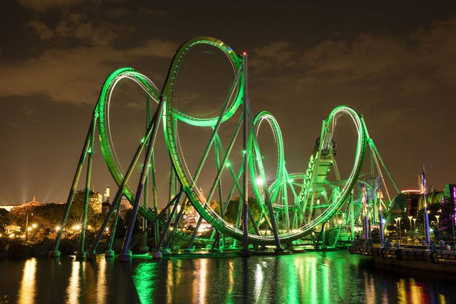 Attraction Slideshow Best Attractions Activities In Orlando