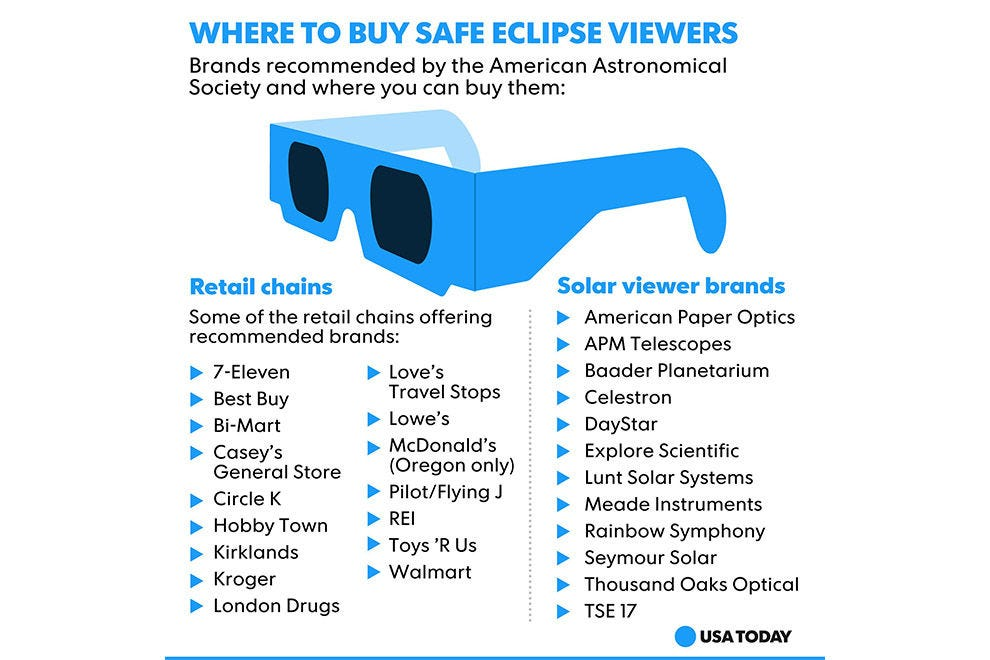 Where to buy safe eclipse viewers