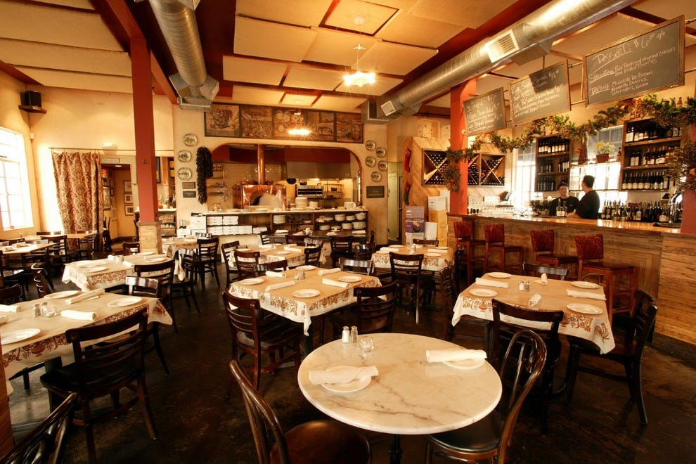 Italian Restaurants In Nyc With Live Music